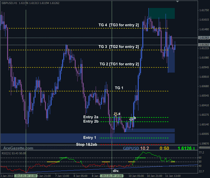 supply-and-demand-trading-chart-06
