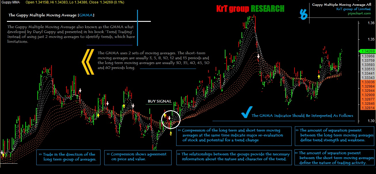 RSI WITH OVERBOUGHT & OVERSOLD COLORED